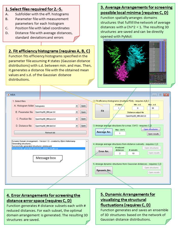 MDA software image